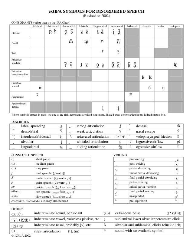 Ext Ipa Chart02 1 638 Jpg 638 826 Ipa Chart Sample Resume