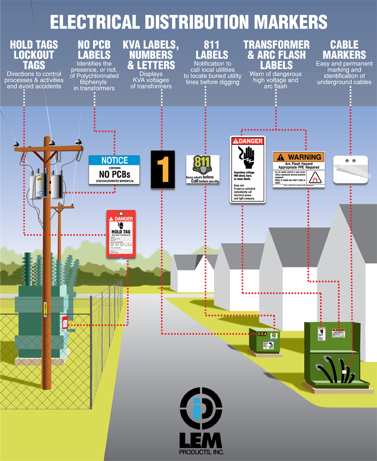 electricity is transmitted through power lines, either overhead or Underground Electrical Transformers Diagrams electricity is transmitted through power lines, either overhead or underground, to an electrical substation Underground Electrical Distribution Diagrams