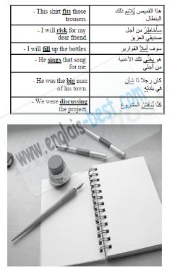 تحميل كتاب كيف تقرأ وتكتب اللغة الأنجليزية Pdf Songs Singing Books