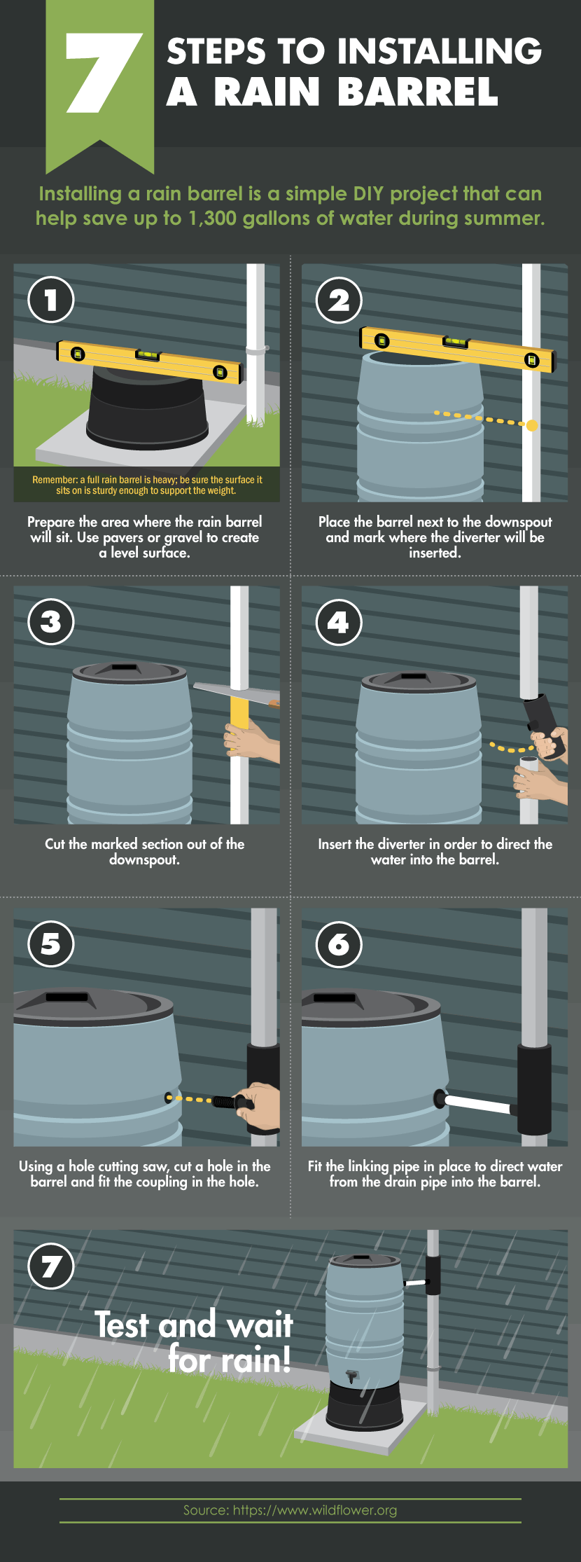 A Rainwater Collection System Is Something I Really Want To Start Using This Great Tutorial On How Install