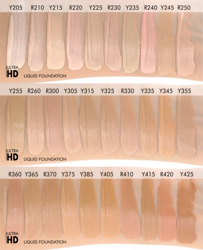 Makeup forever hd foundation by Christiana on Makuep