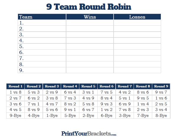 Round Robin Tournament Bracket 5 Teams | Myvacationplan org