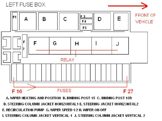 Click Image For Larger Version Name Fuse Box Left Jpg Views