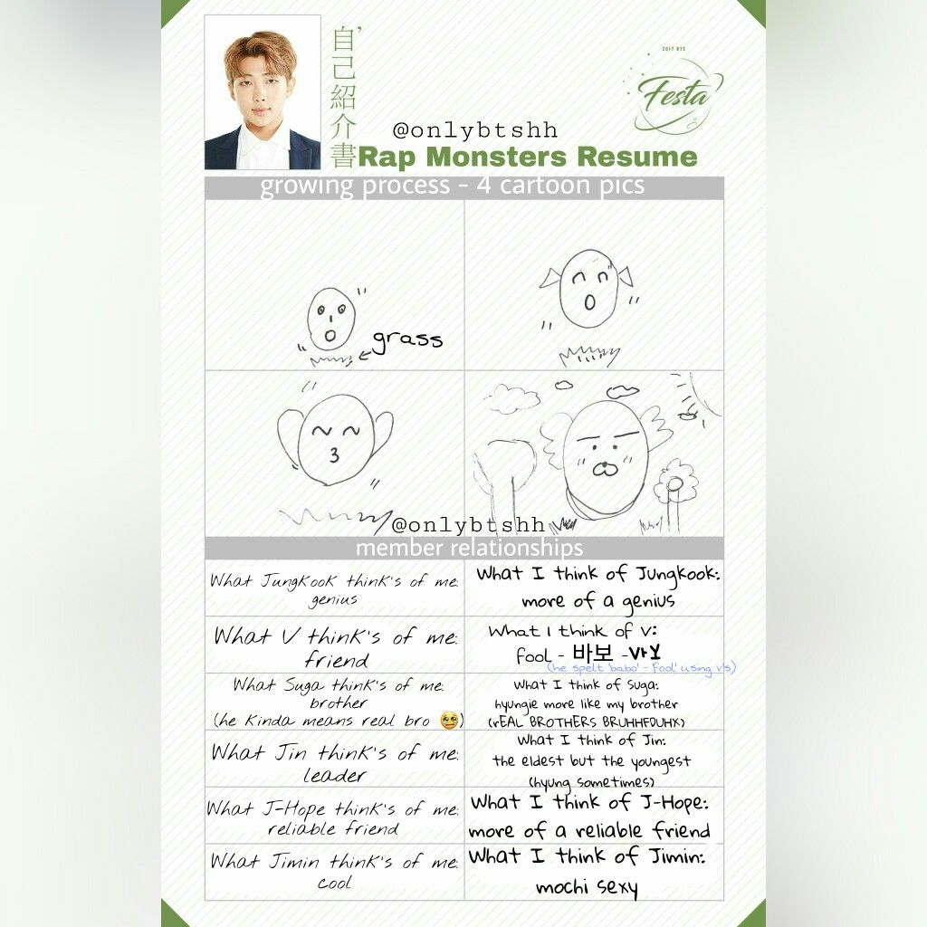 Resume Translation Eng Trans Rap Monster's Resume Part 35~ 2017 Bts Festa Day 11