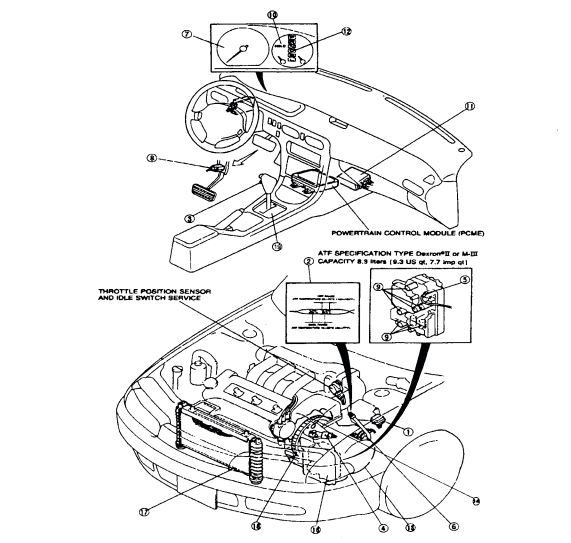 PDF ONLINE - Mazda GF4A-EL, GF4EAT