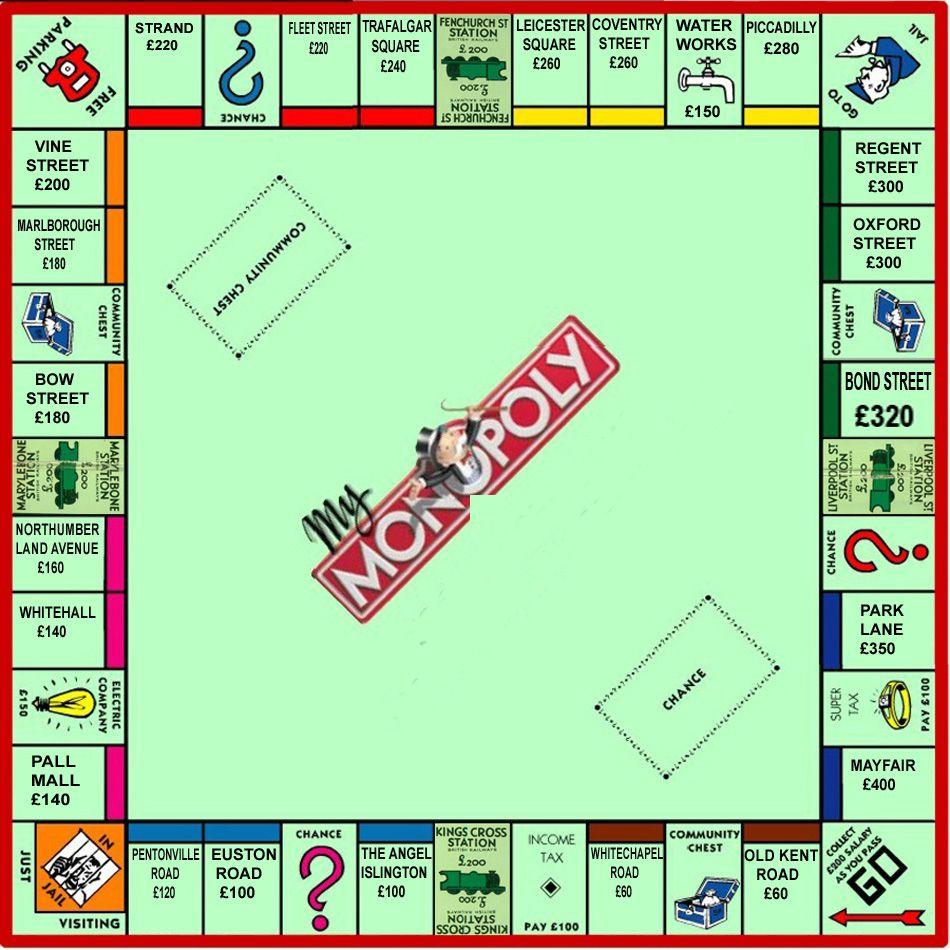 Monopoly Spielfeld