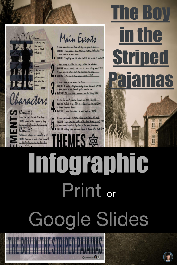 Infographics The Boy In The Striped Pajamas My Tpt Products