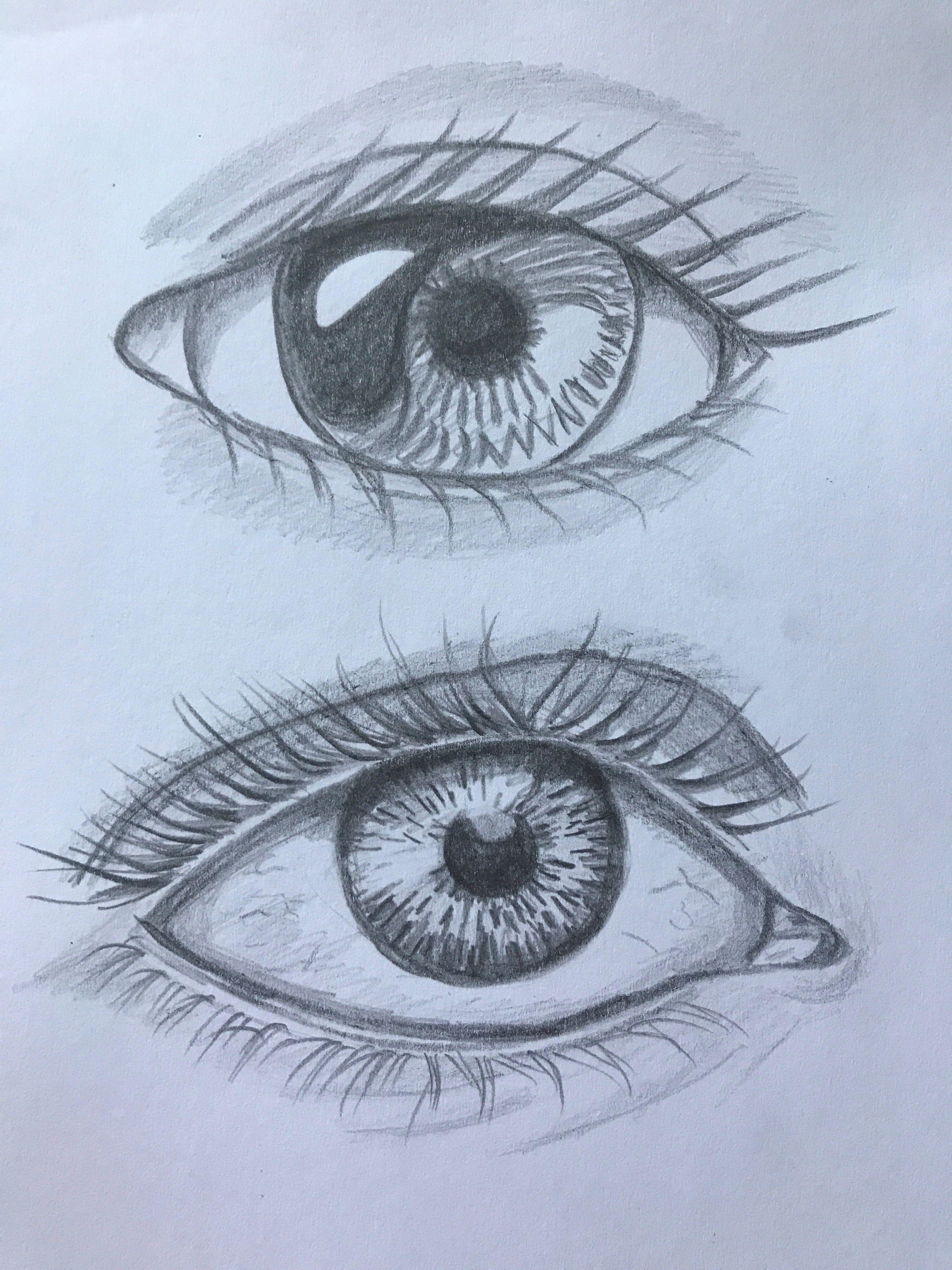 Tipos De Ojos A Lapiz Ojos A Lapiz Tipos De Ojos Dibujos De Ojos
