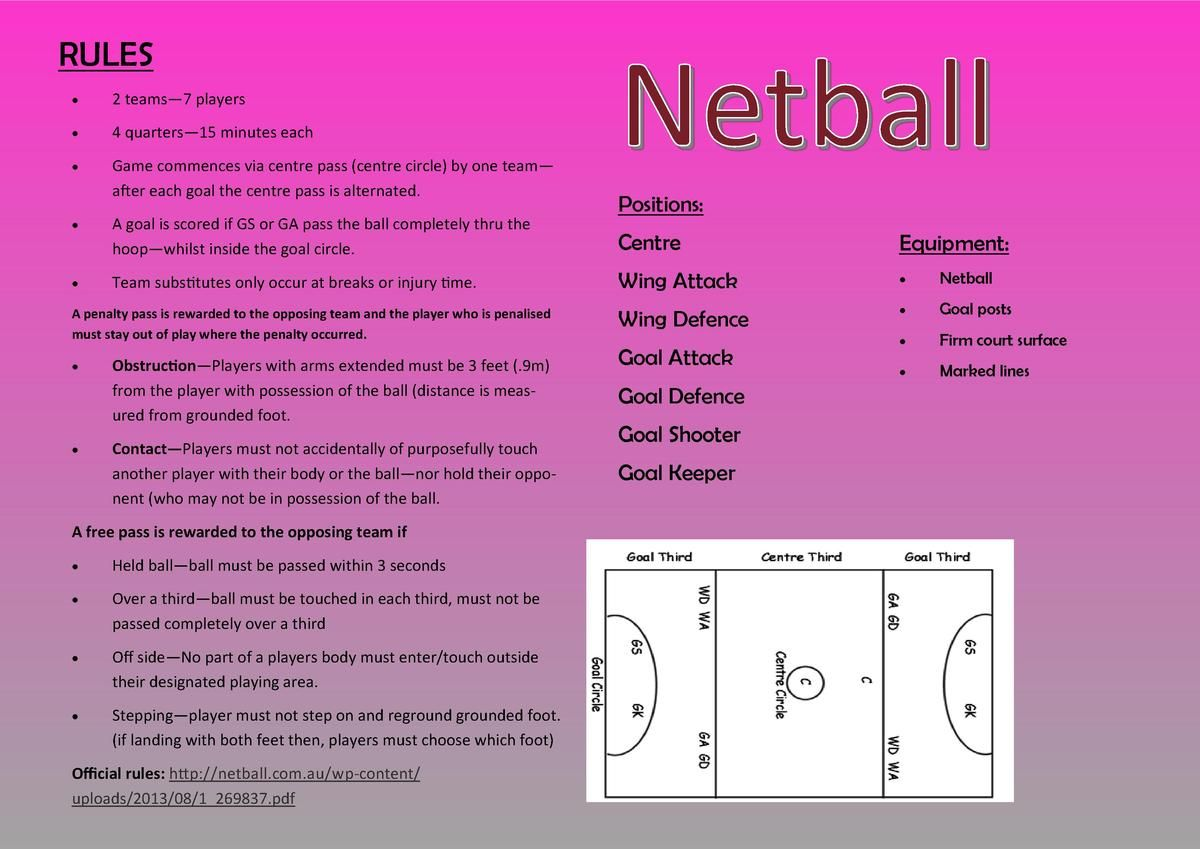 Soccer Rules Sheet: Netball Game Positions Sheet - Google Search
