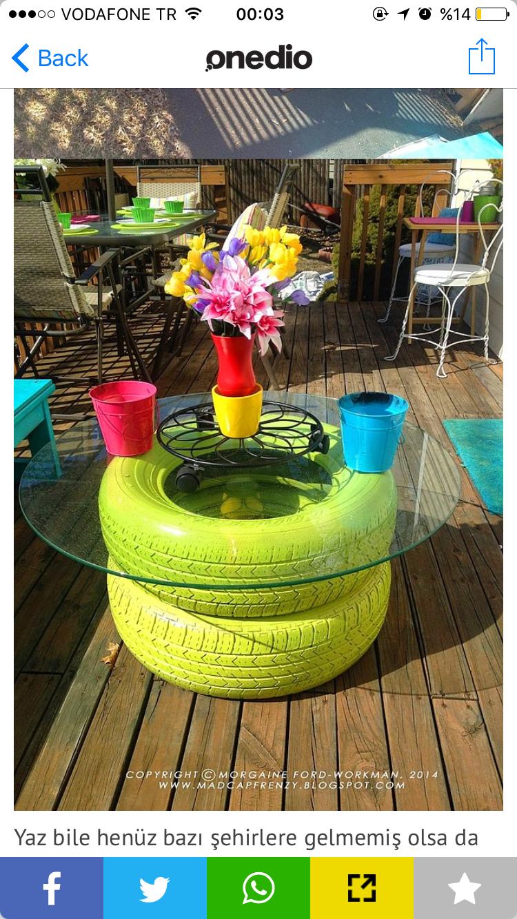 Pin de Damla en Ev   Pinterest   Muebles de jardin, Plantas y Jardín