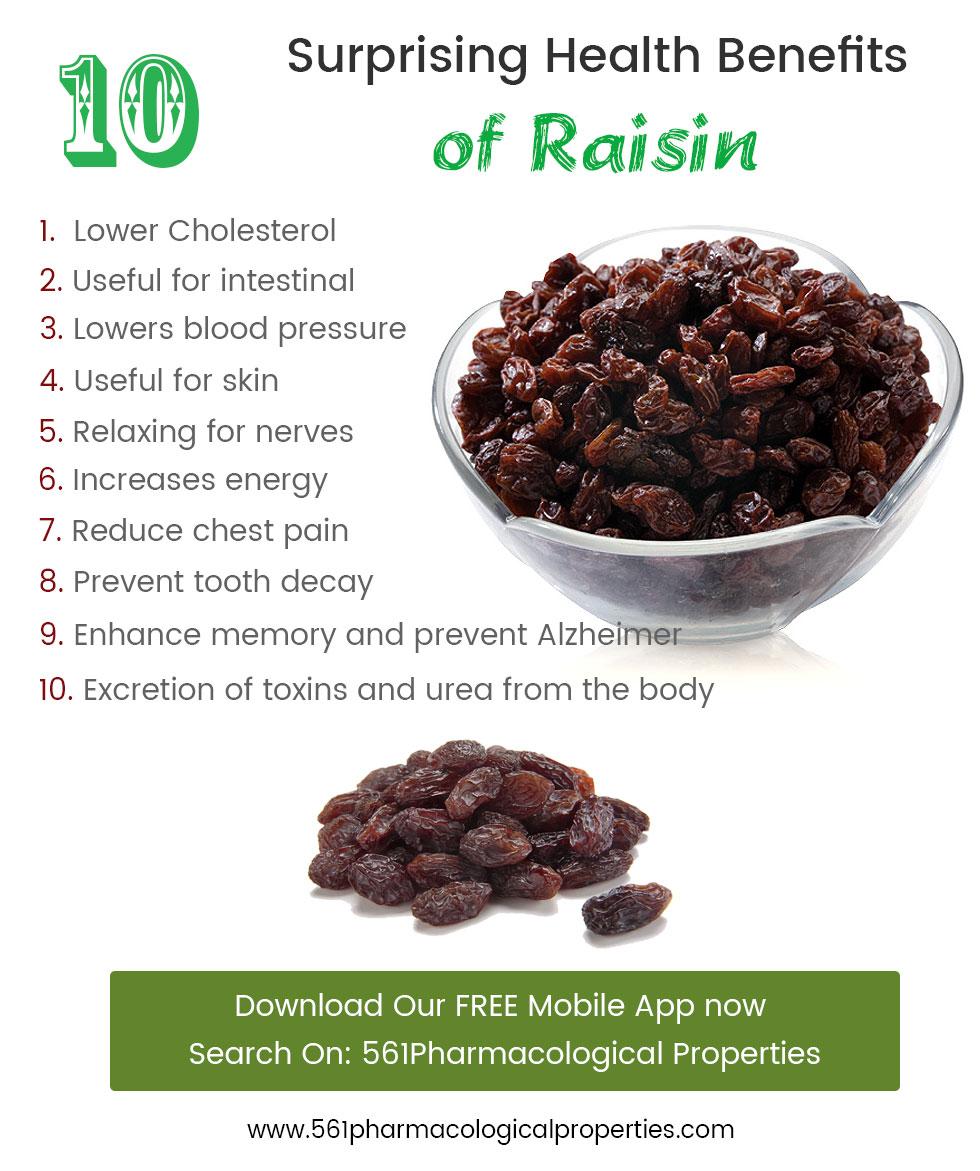Raisins Health Benefits for Mens and Women by abou