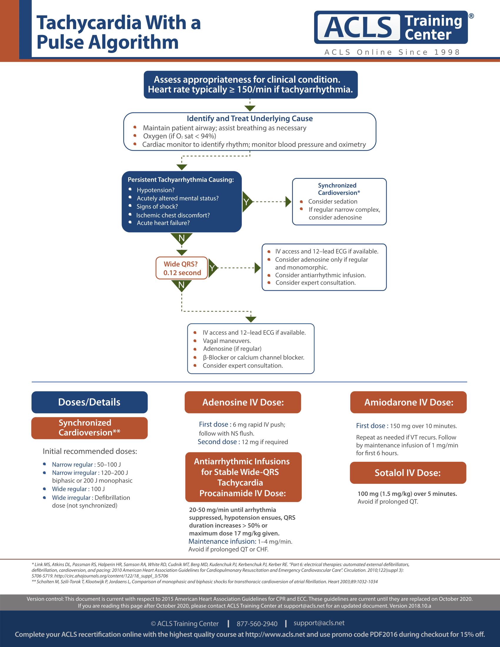 ACLS Tachycardia Algorithm for Managing Unstable ...