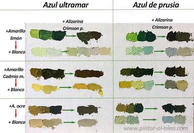 Curso de pintura formar colores verdes arte color for Como hacer color verde