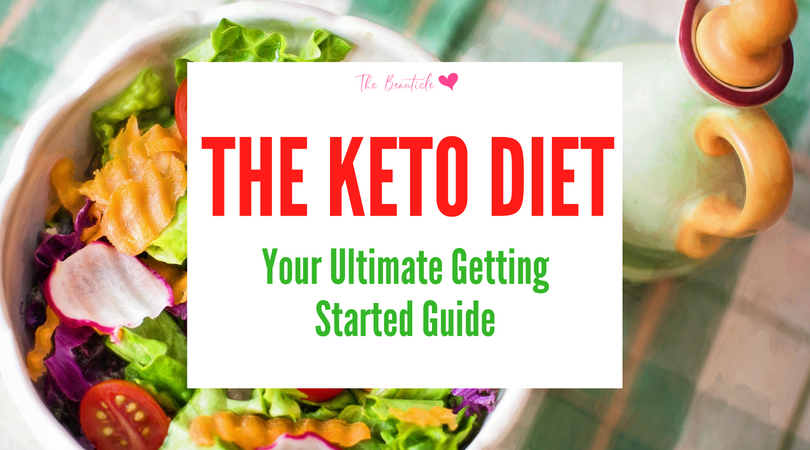 Scientific Diet Plan Printable #fitness #DietFoodPictures
