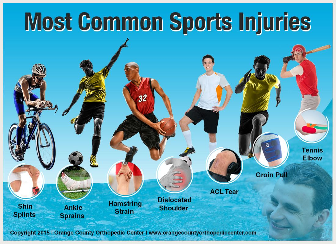 What are the most common injuries in different sports