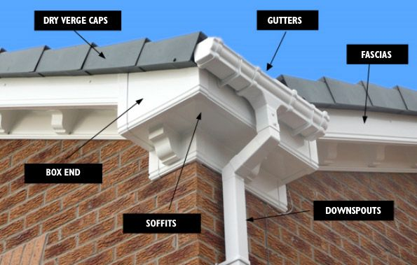 Gutter Installation And Repair Http Goo Gl 844hpk Gutter Installation Gutterrepair Gutters Roof Repair How To Install Gutters