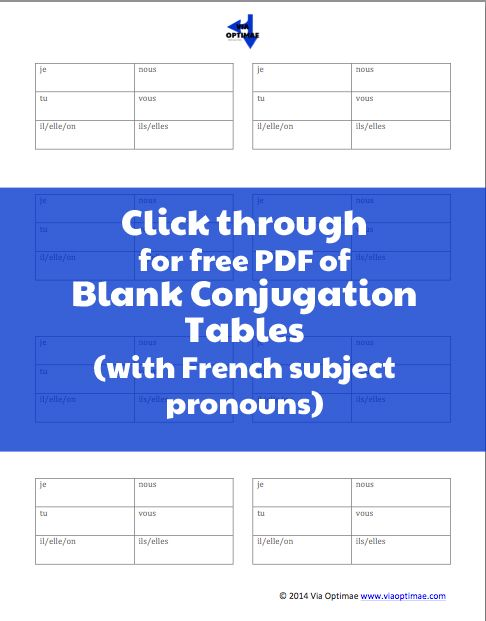 Blank Conjugation Tables To Practice Any Verb Tense With French Subject Ouns