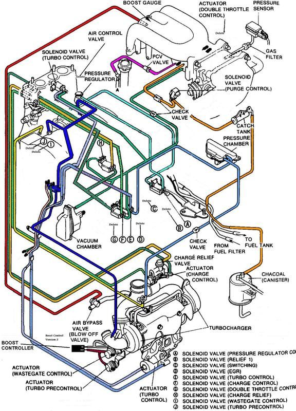 Vacuum Diagrams Stock Simplified Sequential Non Sequential Single Turbo Rx7club Com In 2020 Electrical Diagram Mazda Rx7 Turbo