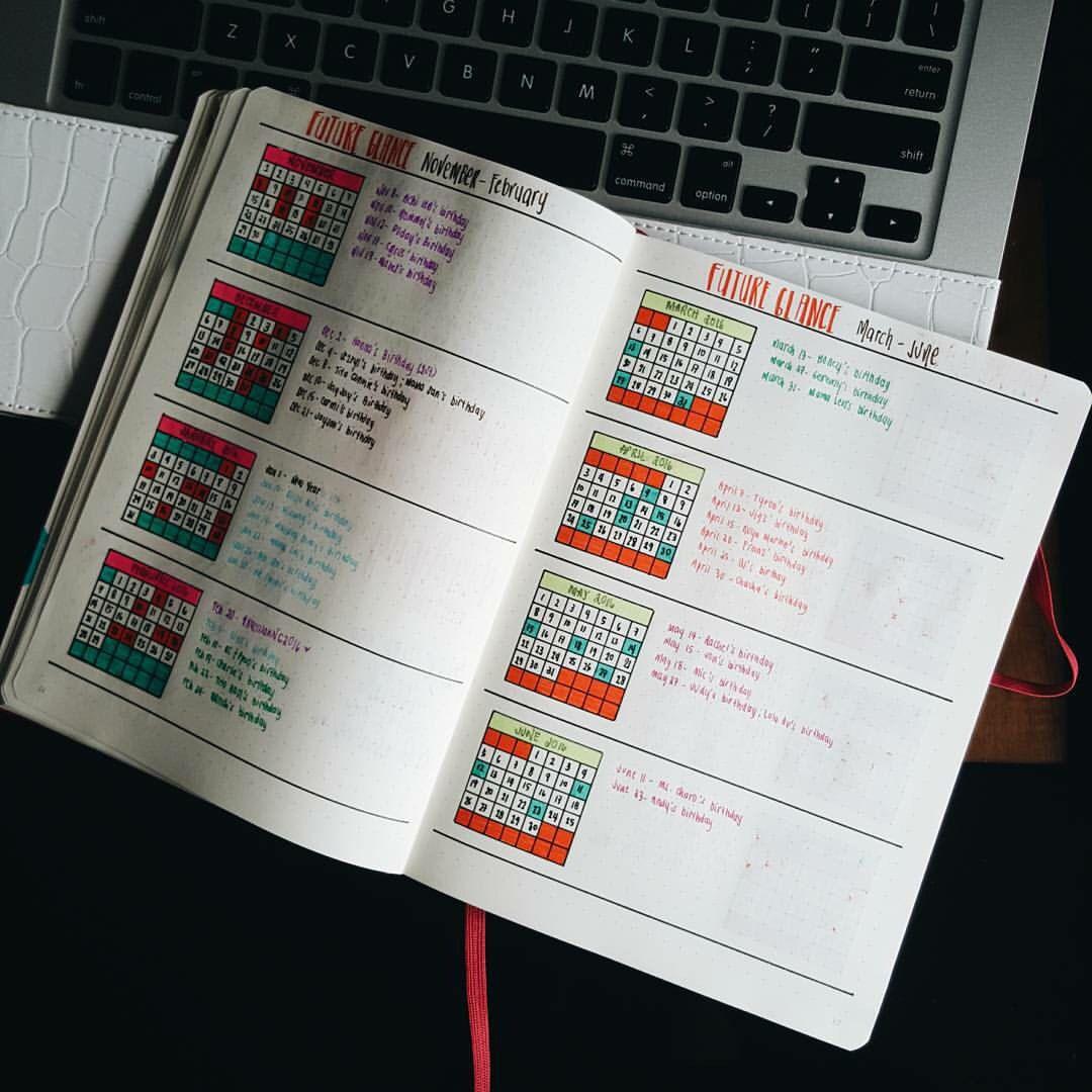 Bullet journal future planning