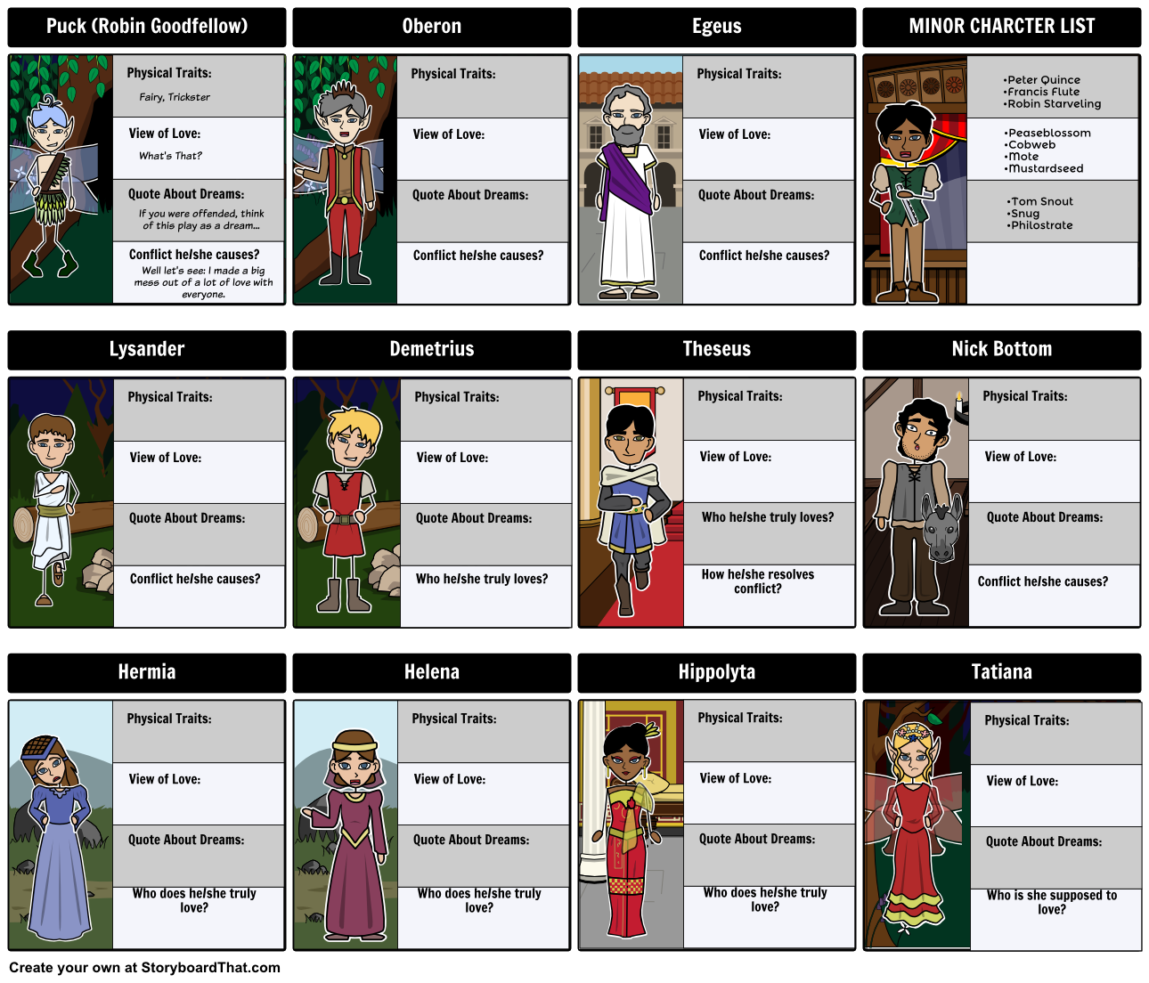 Midsummer Night\'s Dream - Character Map storyboard by: rebeccaray ...