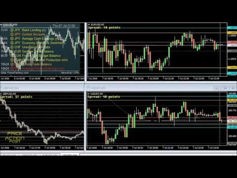 Binary options entry rejected
