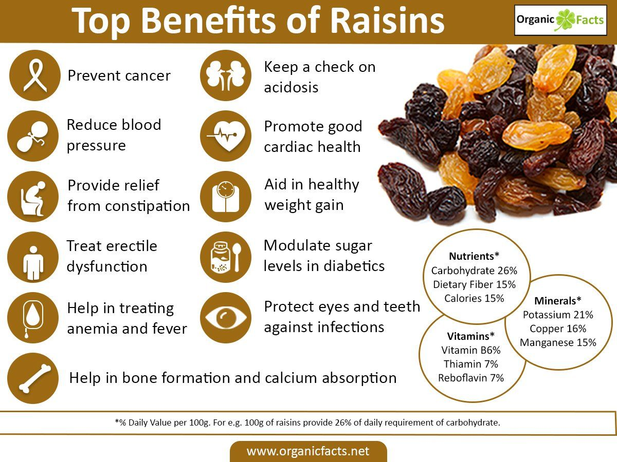 nutritional benefits of eating raisins every day | raisins