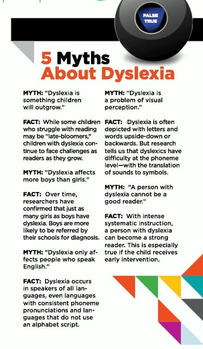 5 Myths about Dyslexia.                                                                                                                                                     More
