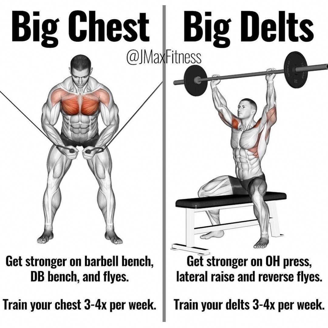 Seeking Out More About Increase Bench Press Then Read On Woodenbenchpress Cable Workout Bench Press Shoulder Workout