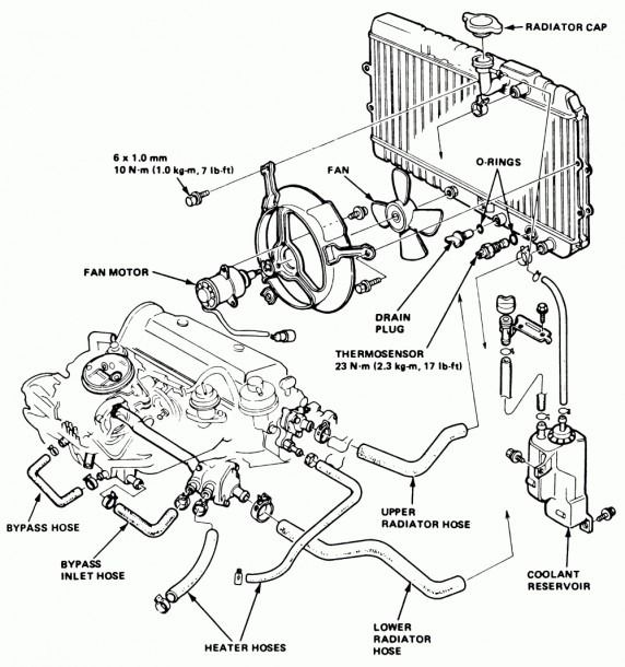 1992 Honda Civic Engine Diagram