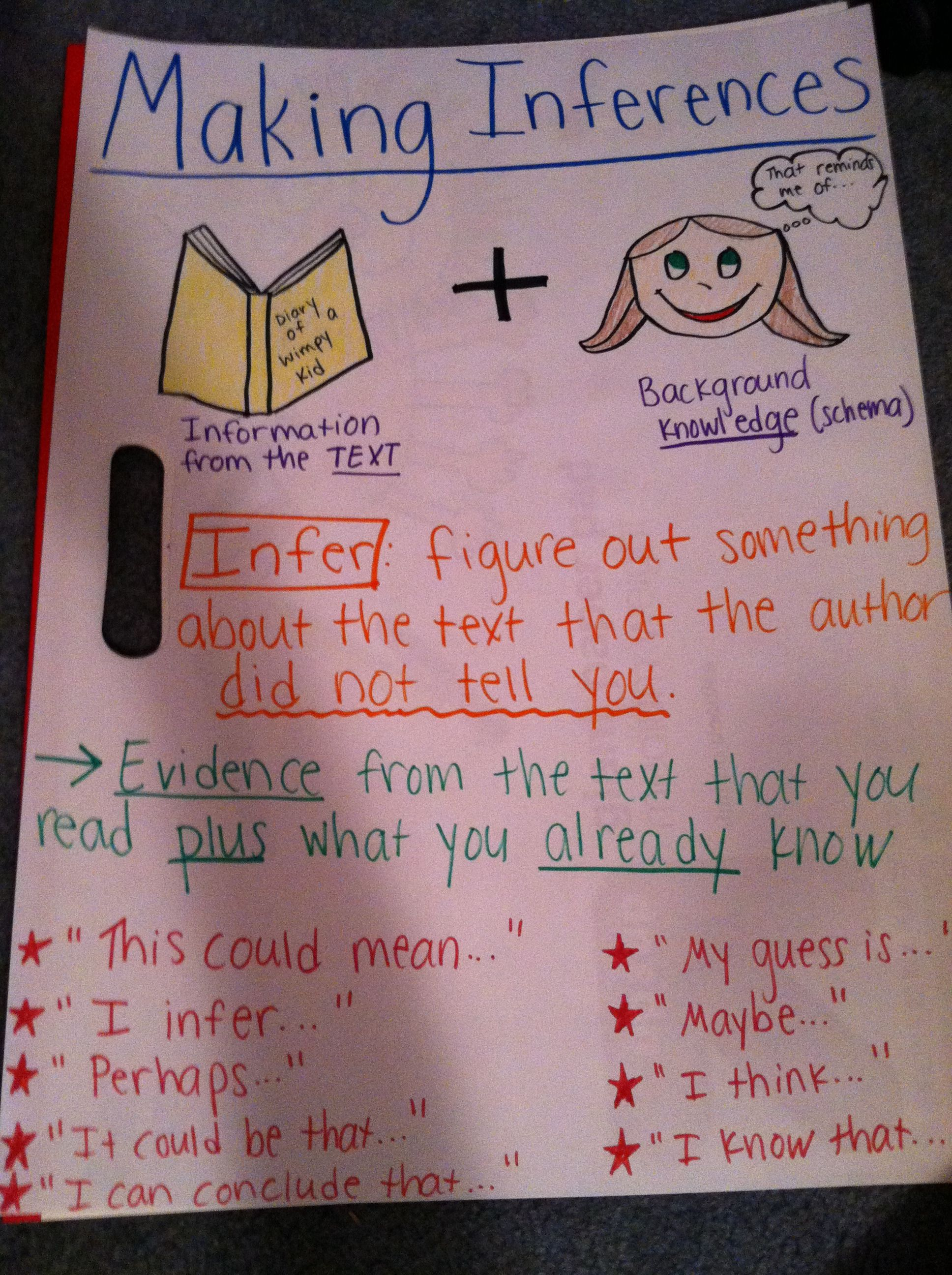 Making inferences anchor chart also reading ingles rh pinterest