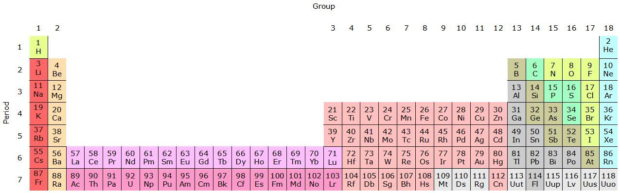 32-column periodic table with Sc, Y, Lu and Lr in group 3 Periodic - new periodic table of elements hd