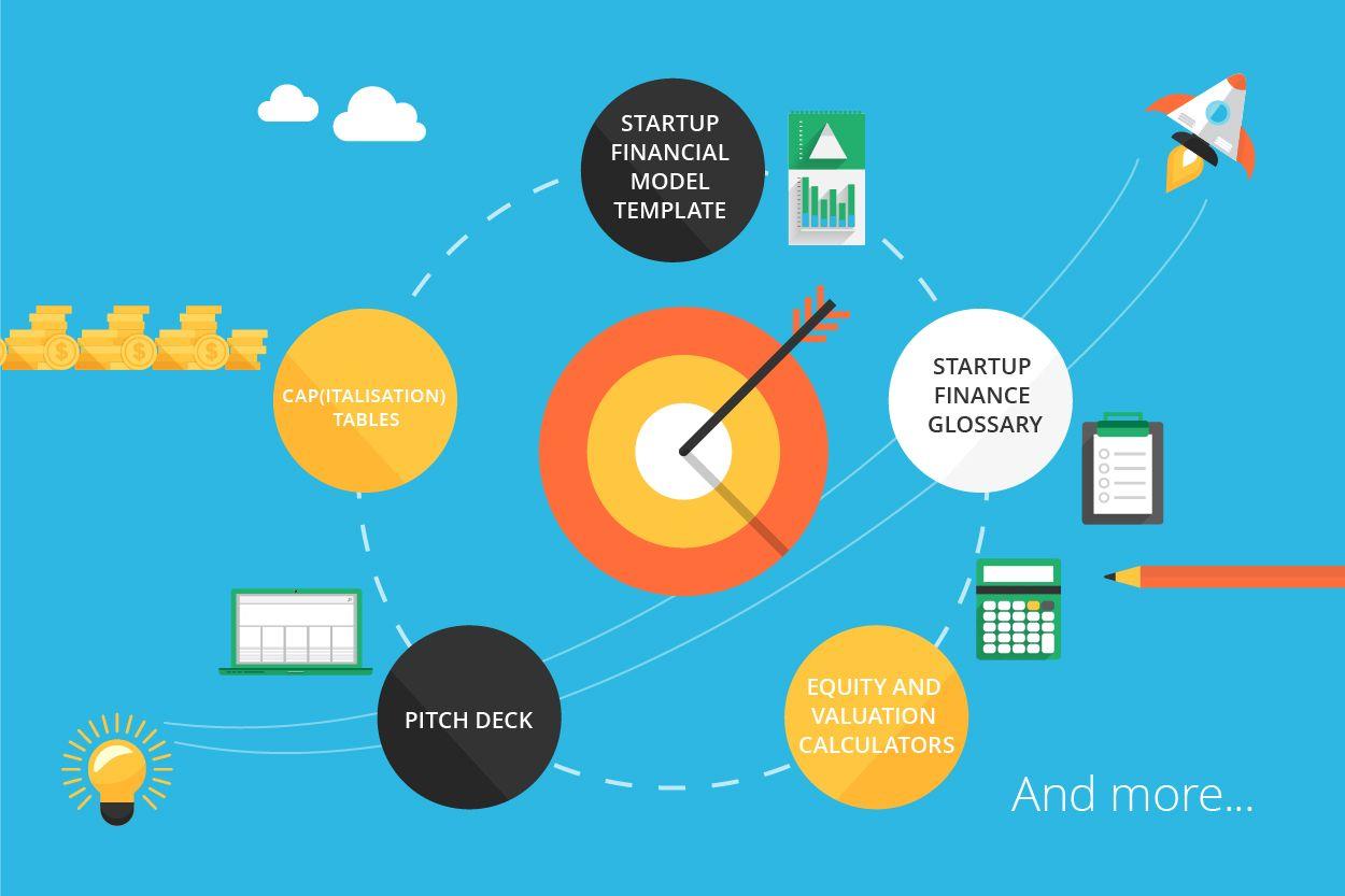 Startup Valuation Spreadsheet Spreadsheet Start Up Venture Capital