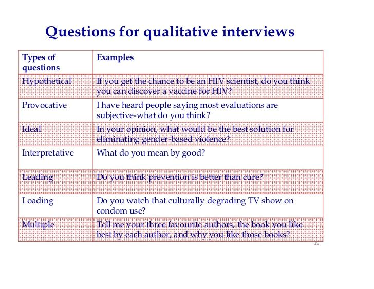 Qualitative Data Analysi 19 728 Jpg 563 Thesi Writing Thi Or That Question Analysis Your Undergraduate Dissertation In Health And Social Care