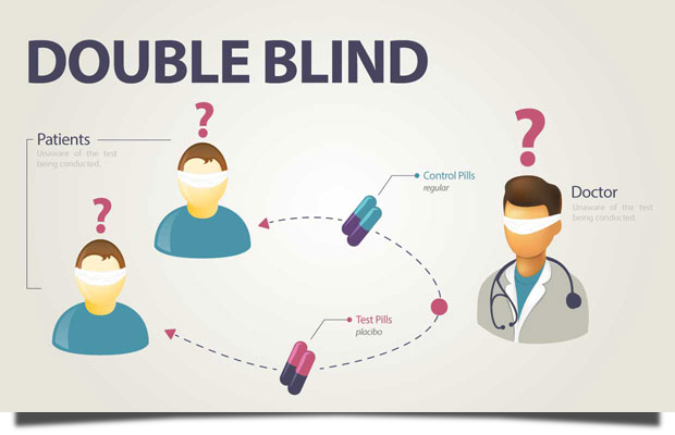 Double Blind   Teaching psychology, Double blinds