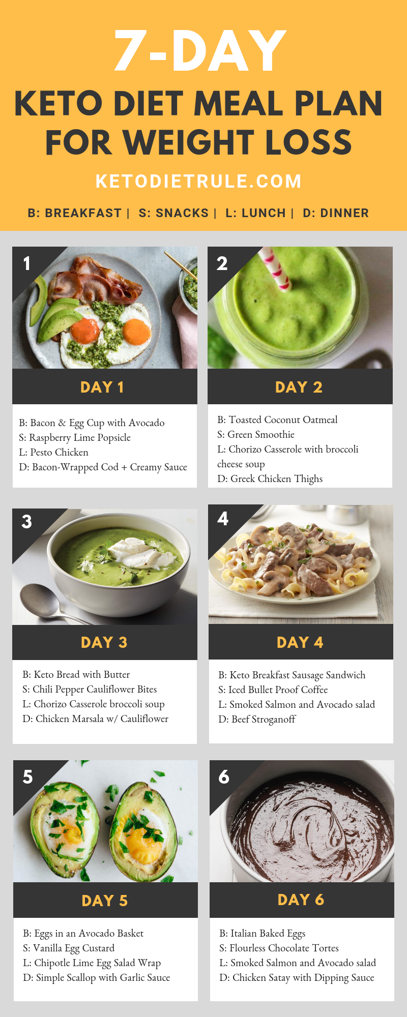 7-Day Keto Diet Meal Plan and Menu for Beginners | LCHF ...