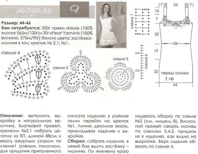 Crochetpedia: Häkeln Kleid-Muster ~   CROCHET   Pinterest   Pullover ...