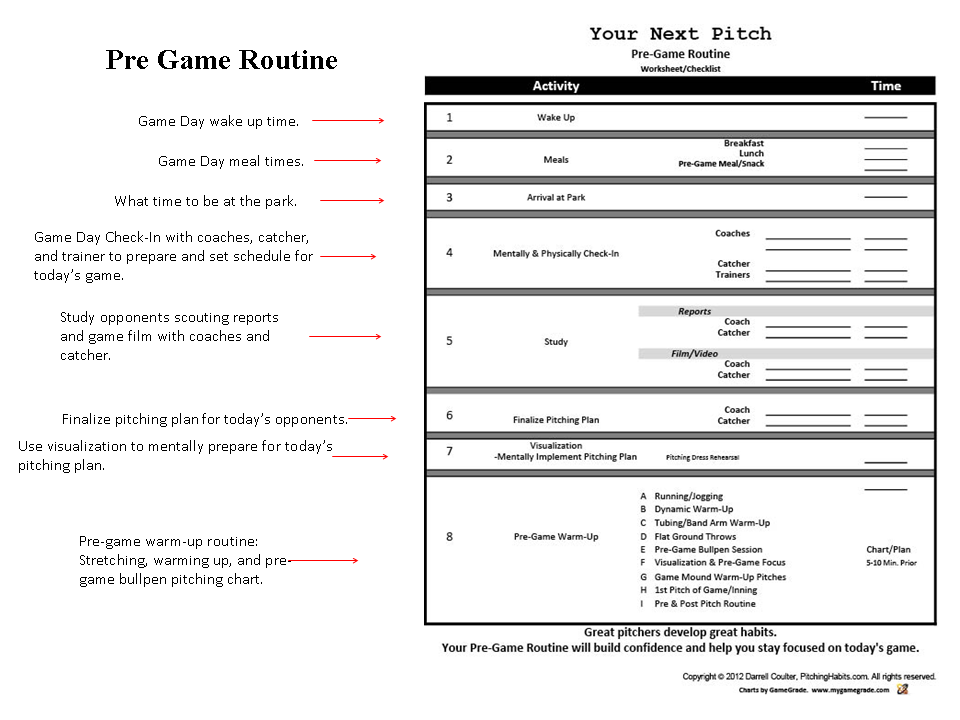 PreGame Routine Checklist  Your Next Pitch Pitching Charts