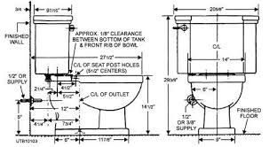 Image Result For Plumbing Rough In Dimensions Pdf