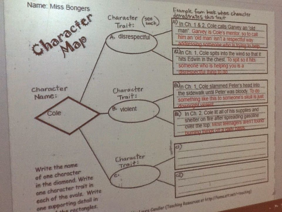Life In 4B RL 7 6 Character Maps W 7 2 Writing Prompts