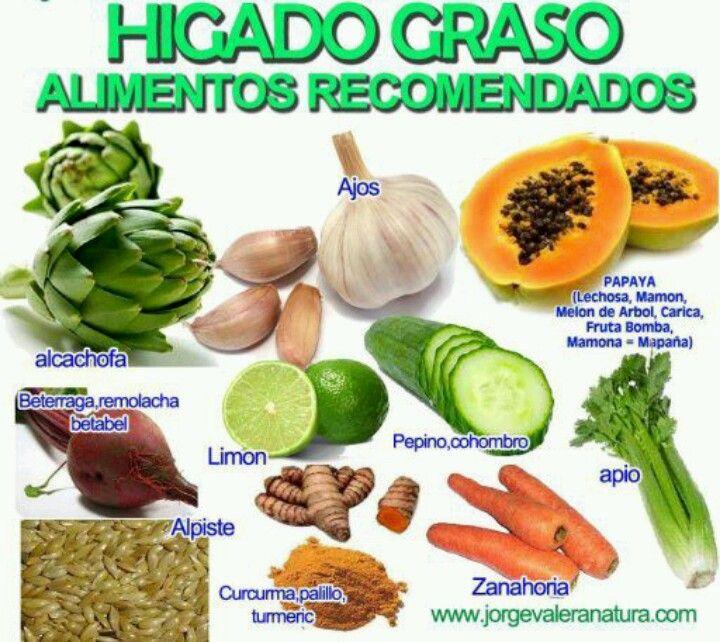 Remedio Natural Para El Higado Graso Alimentos Recomendados Dieta Para Higado Graso Alimentos Salud Y Nutricion