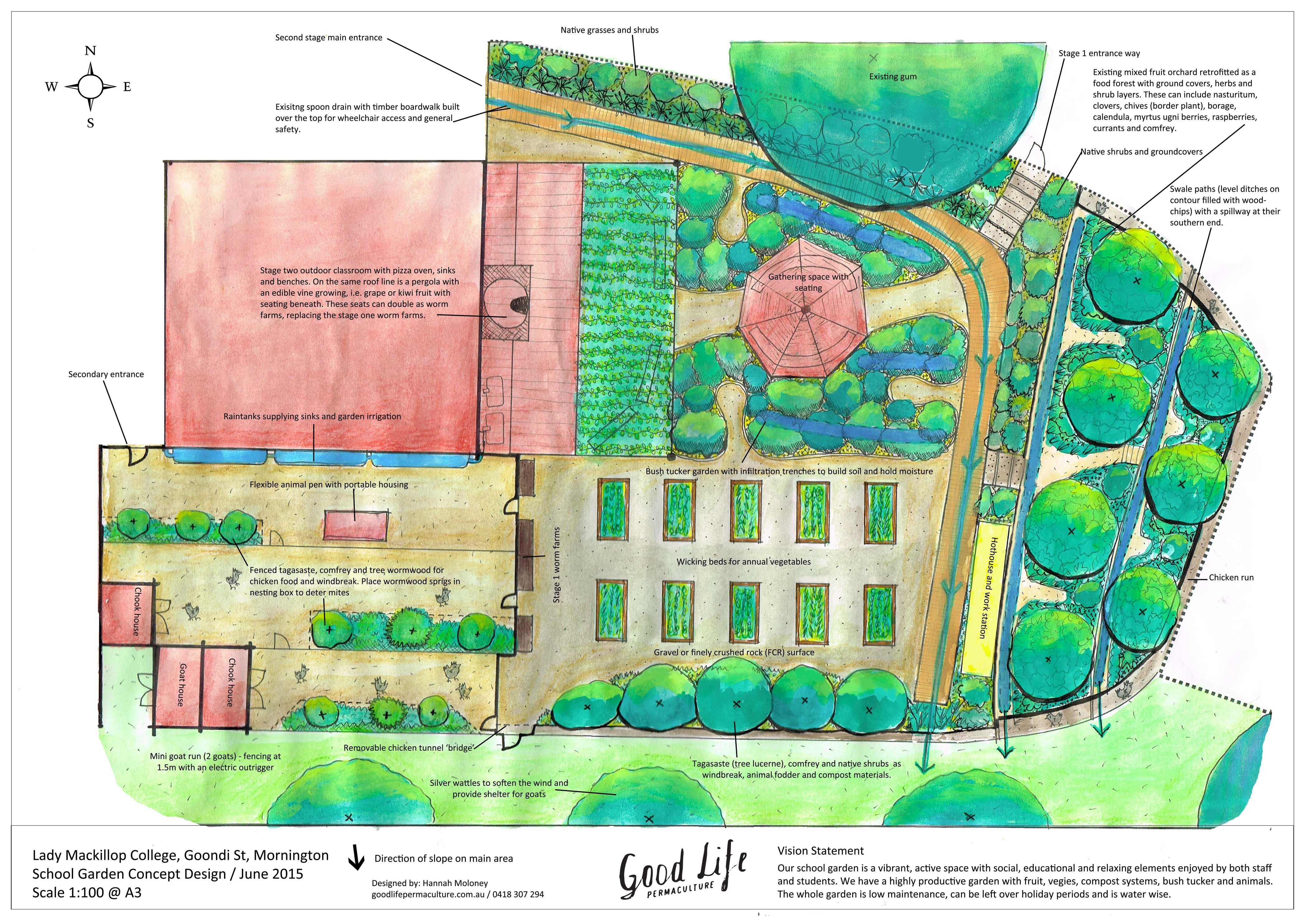 Schoolg 42002970 school garden blueprints pinterest gardens schoolg 42002970 malvernweather Gallery