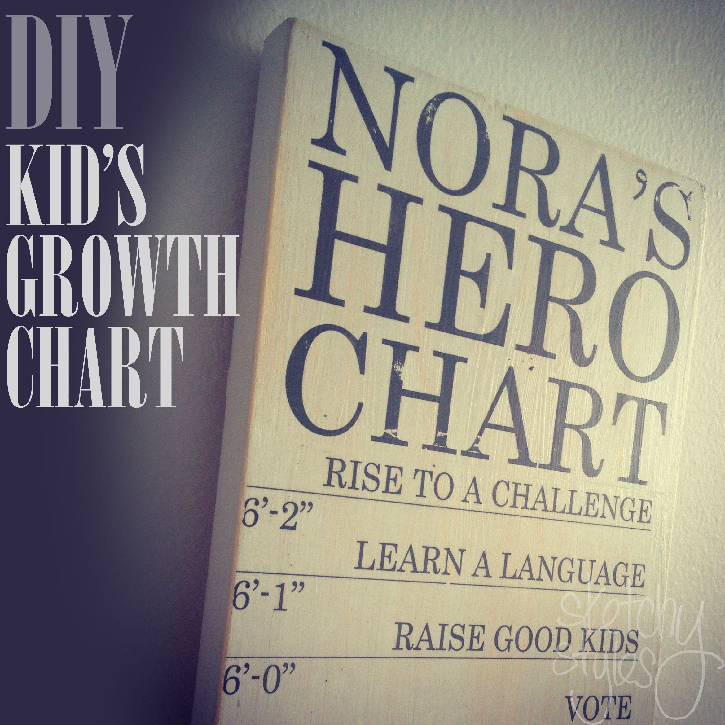 Learn how to make your own custom growth chart and give your child learn how to make your own custom growth chart and give your child a map for geenschuldenfo Choice Image