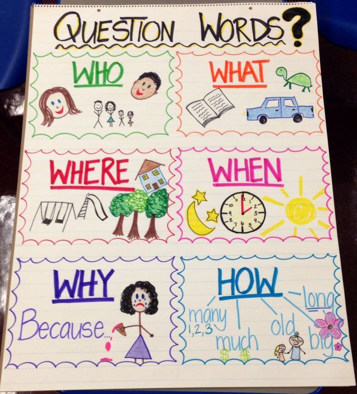 Question Words Anchor Chart  Back To School Prek