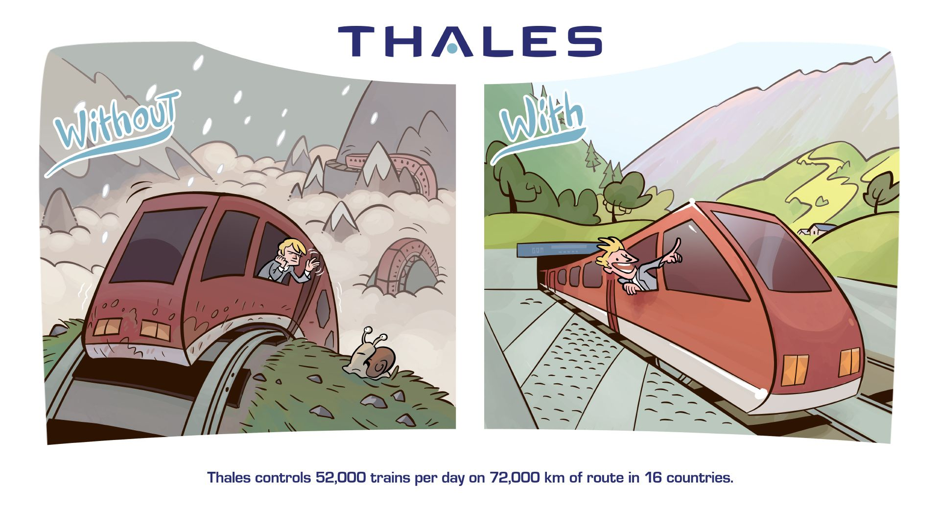 Did you know Thales controls 52,000 trains per day on 72,000 km of route in 16 countries?