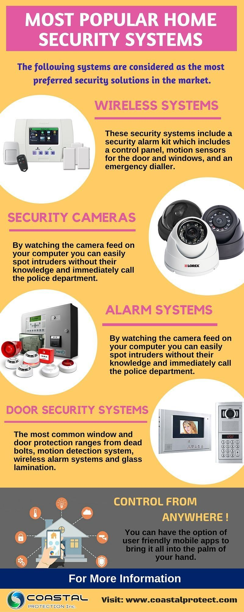 Most Popular Home Security Systems Home Security Systems Home Security Tips Wireless Home Security Systems
