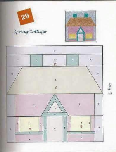 Pin von Villa Floeppi auf Nähen - Quilt * Houses | Pinterest ...