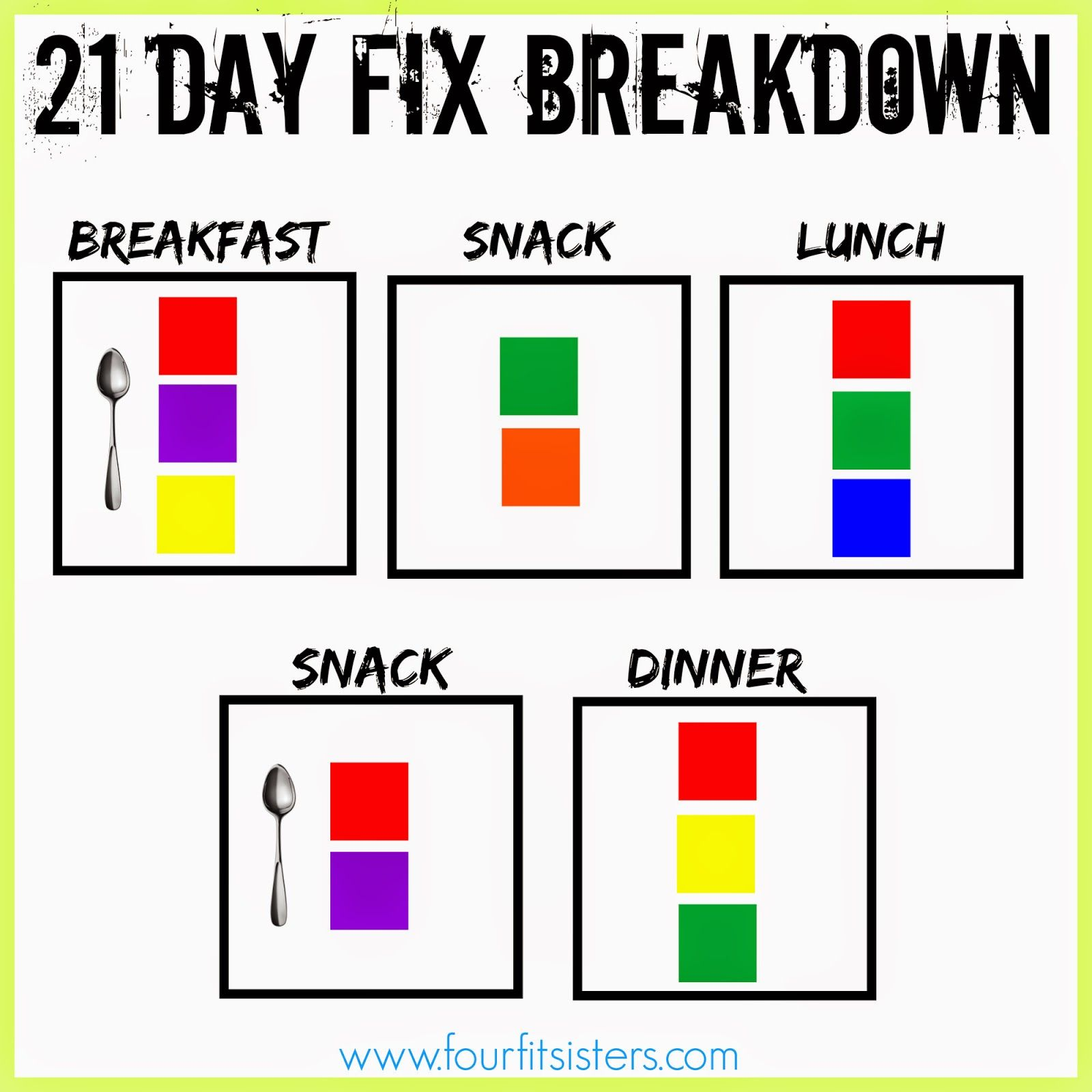 Four Fit Sisters 21 Day Fix Amp Extreme Visuals