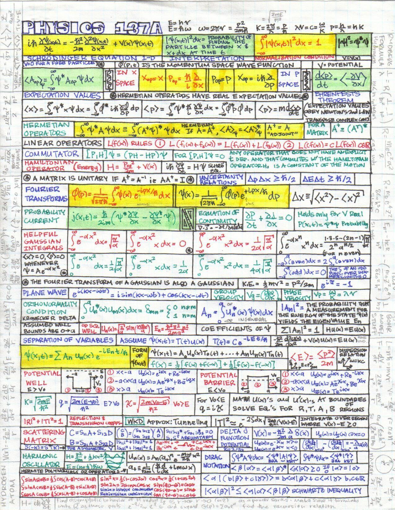 Math Worksheet Andy S Physics Math Astronomy Cheat Sheets Math Cheat Sheet For Algebra 1 Math Cheat Sheet Math Worksheet Math Methods [ 1646 x 1275 Pixel ]