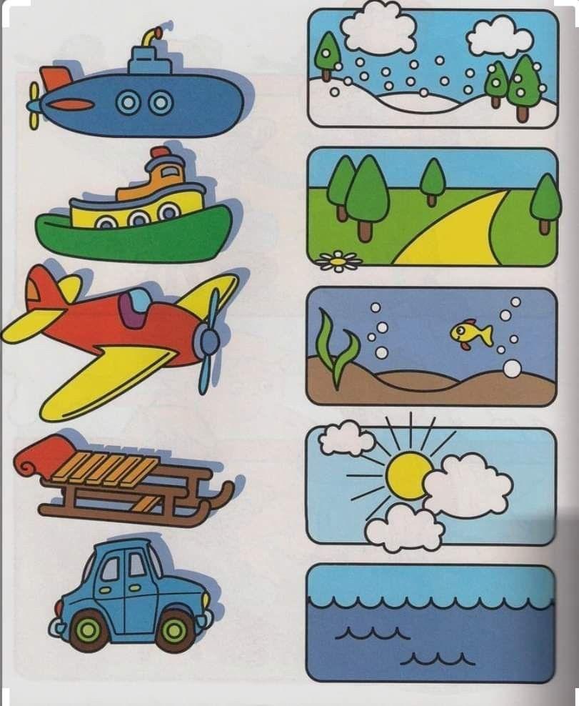 Pin By Nathasia Brand Vander Walt On Kindergarten In 2020 Transportation Theme Preschool Transportation Preschool Transportation Worksheet [ 988 x 811 Pixel ]