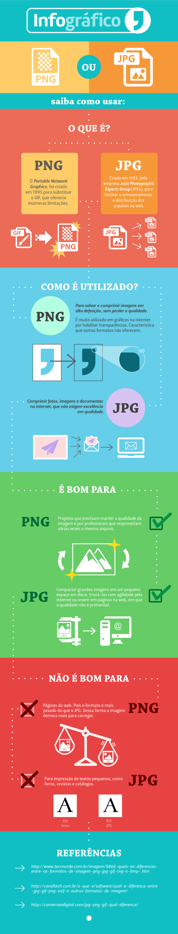 PNG ou JPG: saiba qual o formato ideal para o seu projeto ...